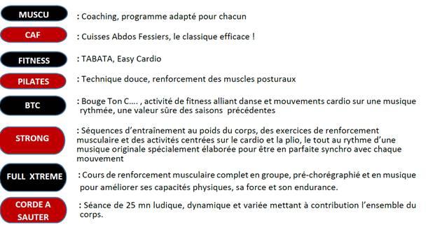 Descriptif activités MuscuFitness 2020-2021